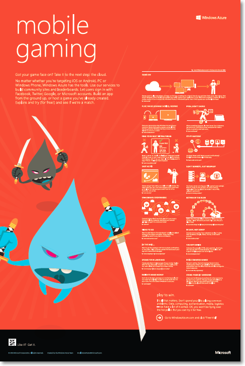 Windows Azure Mobile Gaming Infographic