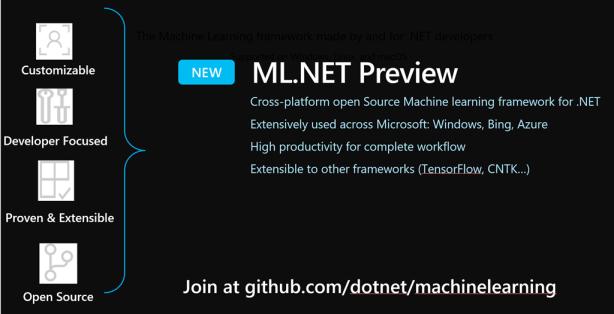 ML.NET, a cross-platform open source machine learning framework for .NET